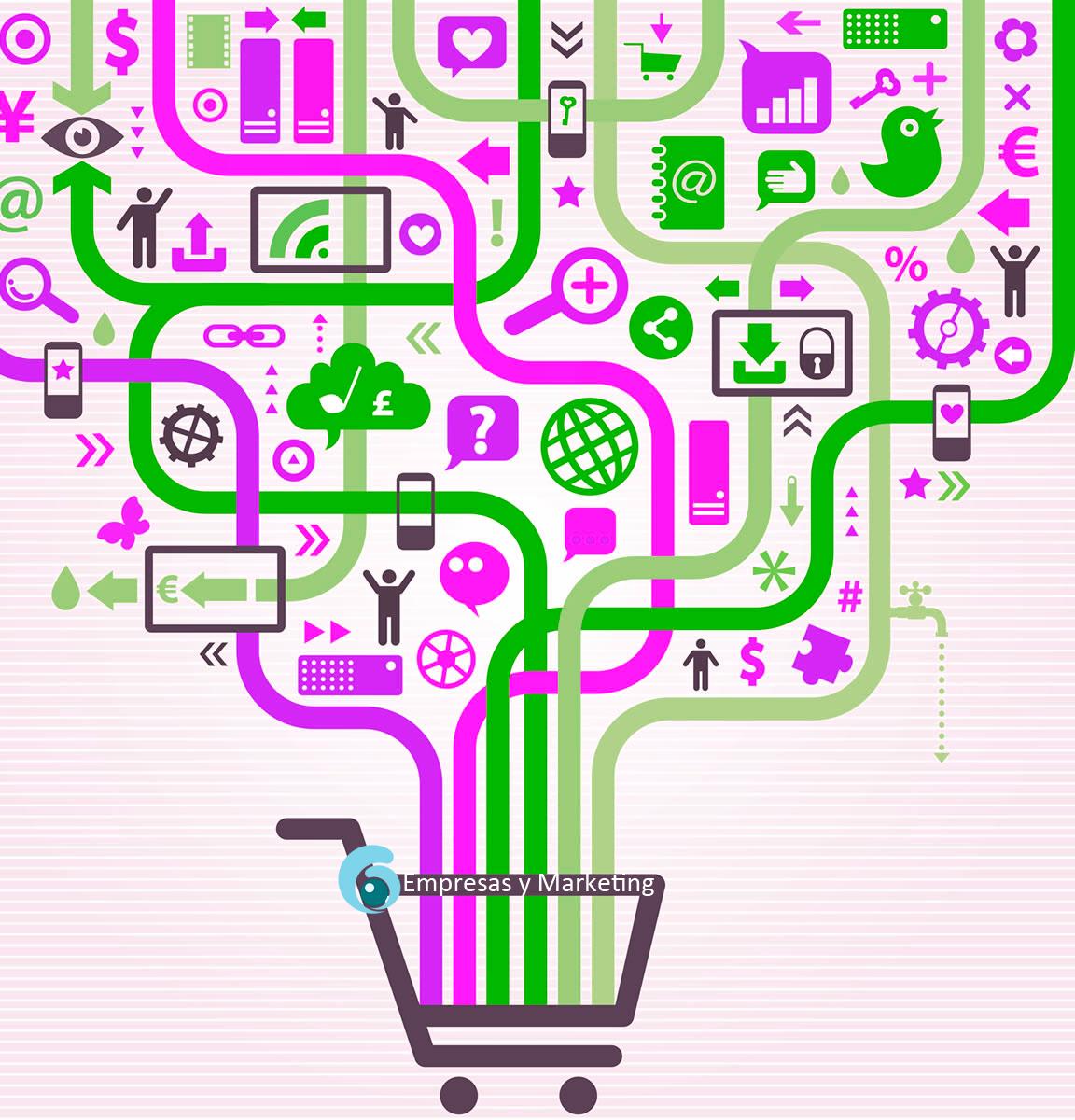 Zentrada plataforma digital b2b